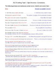 English Worksheet: IELTS Task 1. Spot the errors. Sample corrections