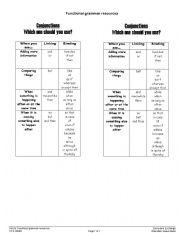 English Worksheets: Conjunctions desk top display