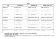 Passive transport review worksheet