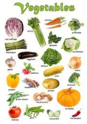 English Worksheet: Vegetables - Poster