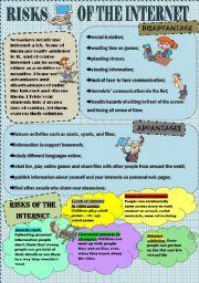 English Worksheet: RISKS OF THE INTERNET
