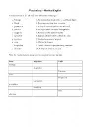 English Worksheet: Medical English Word Families