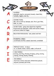 English Worksheets: A CARP PIE - a tool to improve your sentences