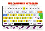 English Worksheet: COMPUTER 001 Learn the Computer Keyboard
