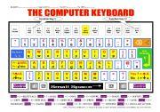 English worksheet: Learn the COMPUTER KEYBOARD