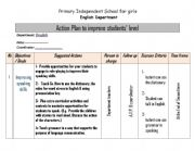 English Worksheets: Action Research