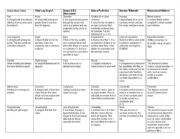 English Worksheet: Math Vocabulary Jeopardy