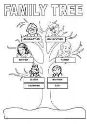 family tree an informative sheet about family members level elementary ...