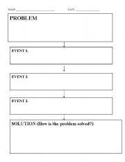 image regarding Problem Solution Graphic Organizer Printable titled English worksheets: Situation/Tactic Impression Organizer