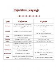 English Worksheet: figurative language