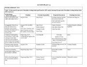 English Worksheets: action plan sample