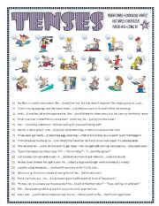 TENSES - Present Simple/Continuous/Perfect, Past Simple/Continuous, will/going to-Future