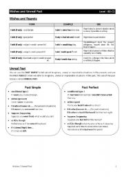 English Worksheet: WISHES AND UNREAL PAST
