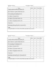 Oral Presentation Scoring Guide