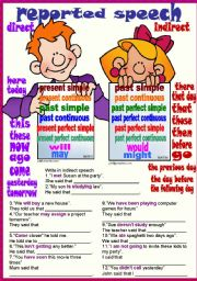 English Worksheet: reported speech