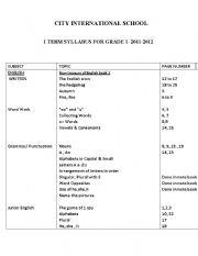 English Worksheets: Syllabus