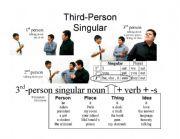 English Worksheet: Third-Person Singular Poster