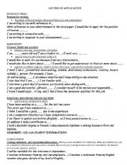 English Worksheets: HOW TO WRITE A LETTER OF APPLICATION