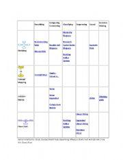 English Worksheets: Graphic Organizers