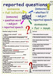 reported questions transformations with reported questions correct the ...