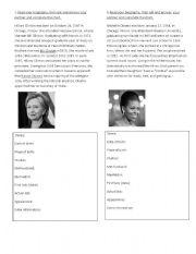 English Worksheets: Information gap biographies first ladies