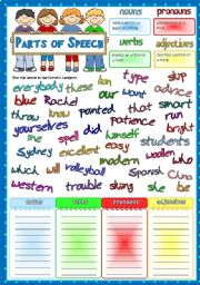 English Worksheet: Parts of speech 1 - nouns, pronouns, verbs, adjectives *Greyscale and KEY included*