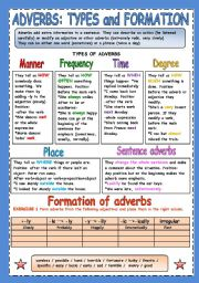 English Worksheet: ADVERBS ALL TYPES