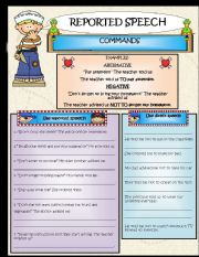 English Worksheets: REPORTED SPEECH COMMANDS