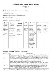 English Worksheets: sacience thematic unit