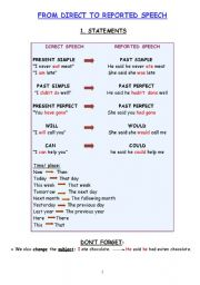English worksheet: From Direct to Reported Speech