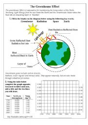 Greenhouse effect lesson plan middle school