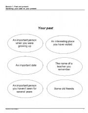 English Worksheets: your past vs. your present