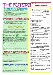 English Worksheets: 6 ways of expressing the FUTURE - a gap-filling task + key