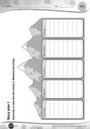 English Worksheet: Story plot