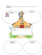 Children story Me in the map ( vocabulary words and proyect)