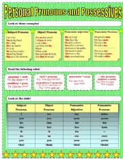 English Worksheet: PRONOUNS (PERSONAL, POSSESSIVE) and POSSESSIVE ADJECTIVES - THEORY and PRACTICE