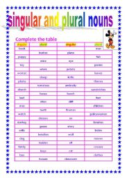 plural nouns- exercise write singular and plural nouns in the table ...