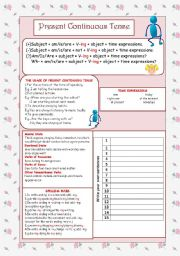 English Worksheet: Present Continuous Tense with sentence formation,usage,frequency adverbs,time expressions and spelling rules