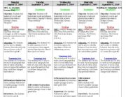 lesson plan template weekly
