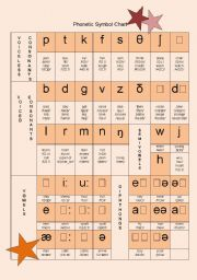 English Worksheet: PHONETIC SYMBOL CHART AND EXERCISES