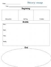 English teaching worksheets: Story map