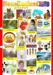 English Worksheet: New Zealand poster