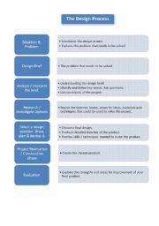 English Worksheets: Design Process