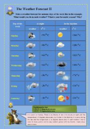 The Weather Forecast Part II