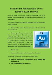 english worksheets building the periodic table block by block. Black Bedroom Furniture Sets. Home Design Ideas