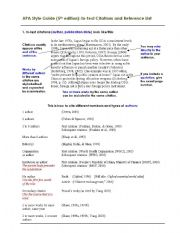 English Worksheets: APA Style Guide