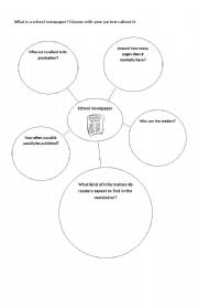 English Worksheet: Brainstorming for School Newspaper