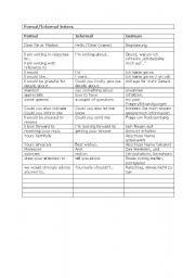 English Worksheets: Formal and informal expressions