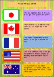 Nationalities & flag