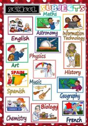 English Worksheet: School Subjects - POSTER